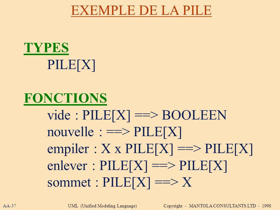 vide : PILE[X] ==> BOOLEEN nouvelle : ==> PILE[X]